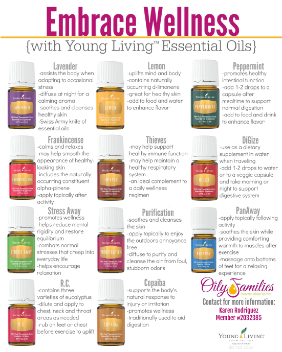 Embrace Wellness with Essential Oils
