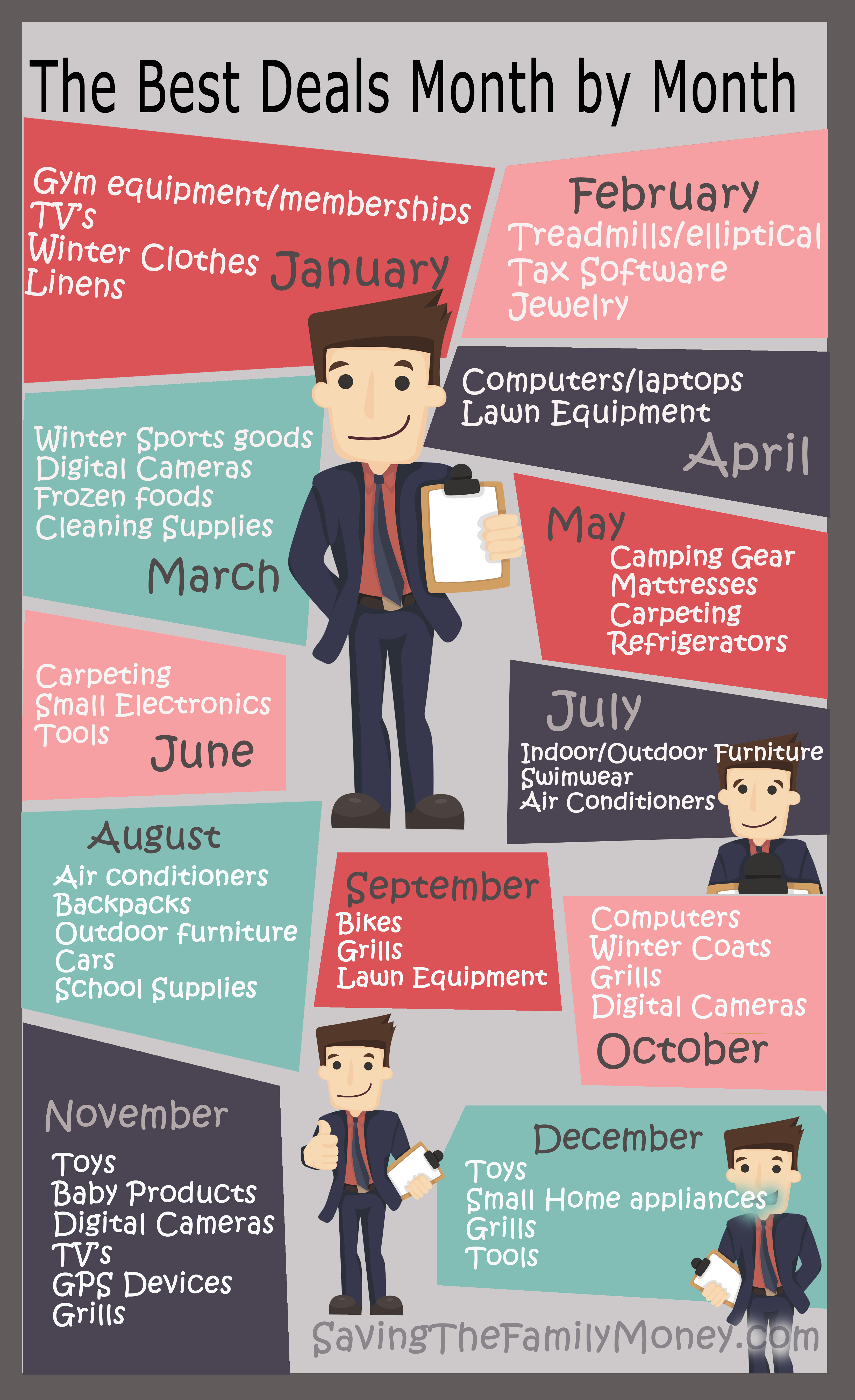 Best Deals Month by Month infographic